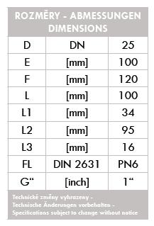 DAG-A7K-C-IIA-025-2