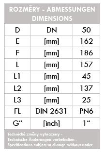 DAG-A7K-C-IIA-050-2