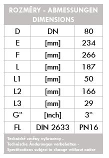 DAG-A7K-C-IIA-080-2