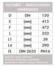 DAG-A7K-C-IIA-150-2