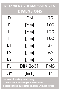 DAG-A7K-C-IIB-025-3
