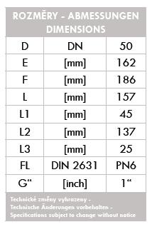 DAG-A7K-C-IIB-050-3