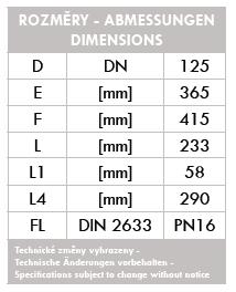 DAG-A7K-C-IIB-125-2