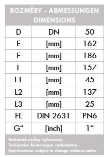 DAG-A7K-C-IIB3-050-3