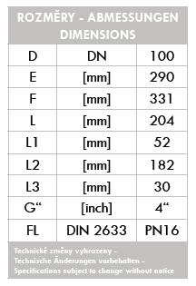DAG-A7K-C-IIB3-100-3
