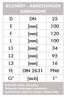DAG-A7K-C-IIC-025-3