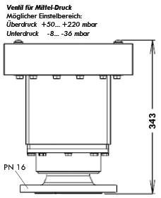 DAG-A7V-C-IIB-080-de-4